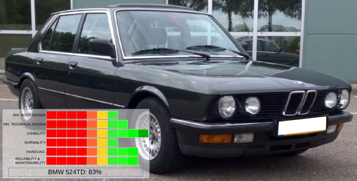 The BMW 524 TD from Germany.