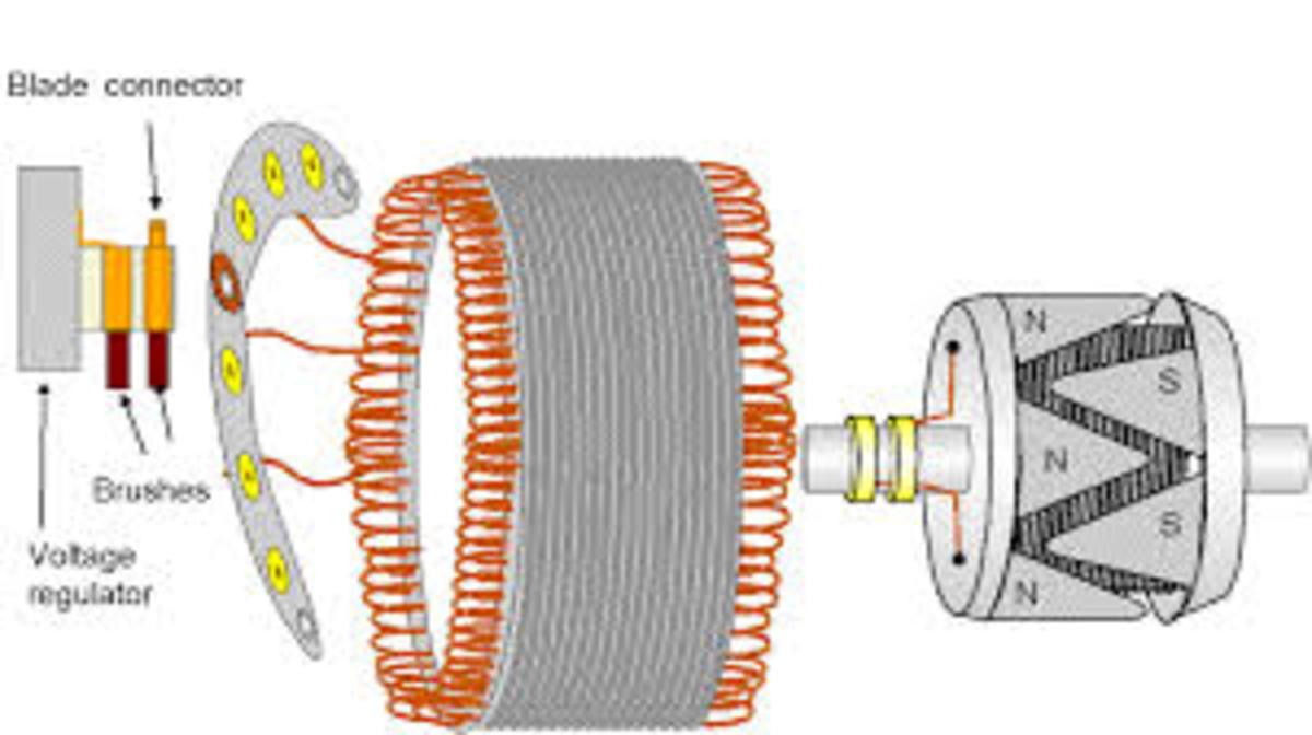 Showing the coil, brushes, bridge, vents, etc.