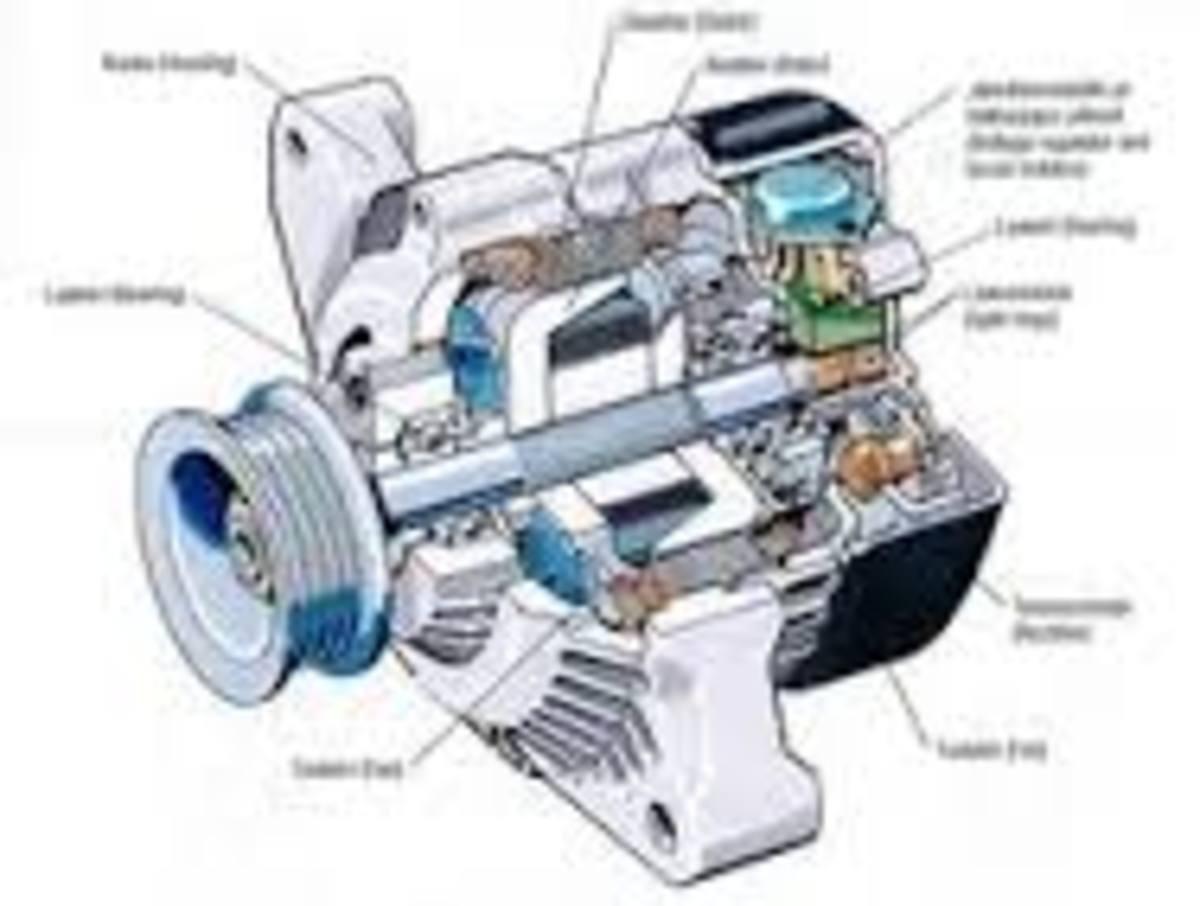 Illustration of the inside of an alternator