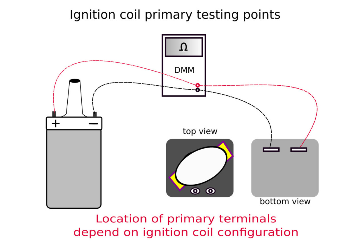 how-to-test-an-ignition-coil
