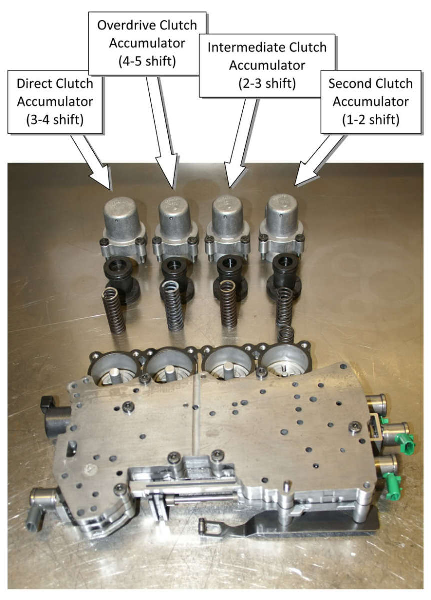 The GM 5L40-E Automatic Transmission: Common Problems