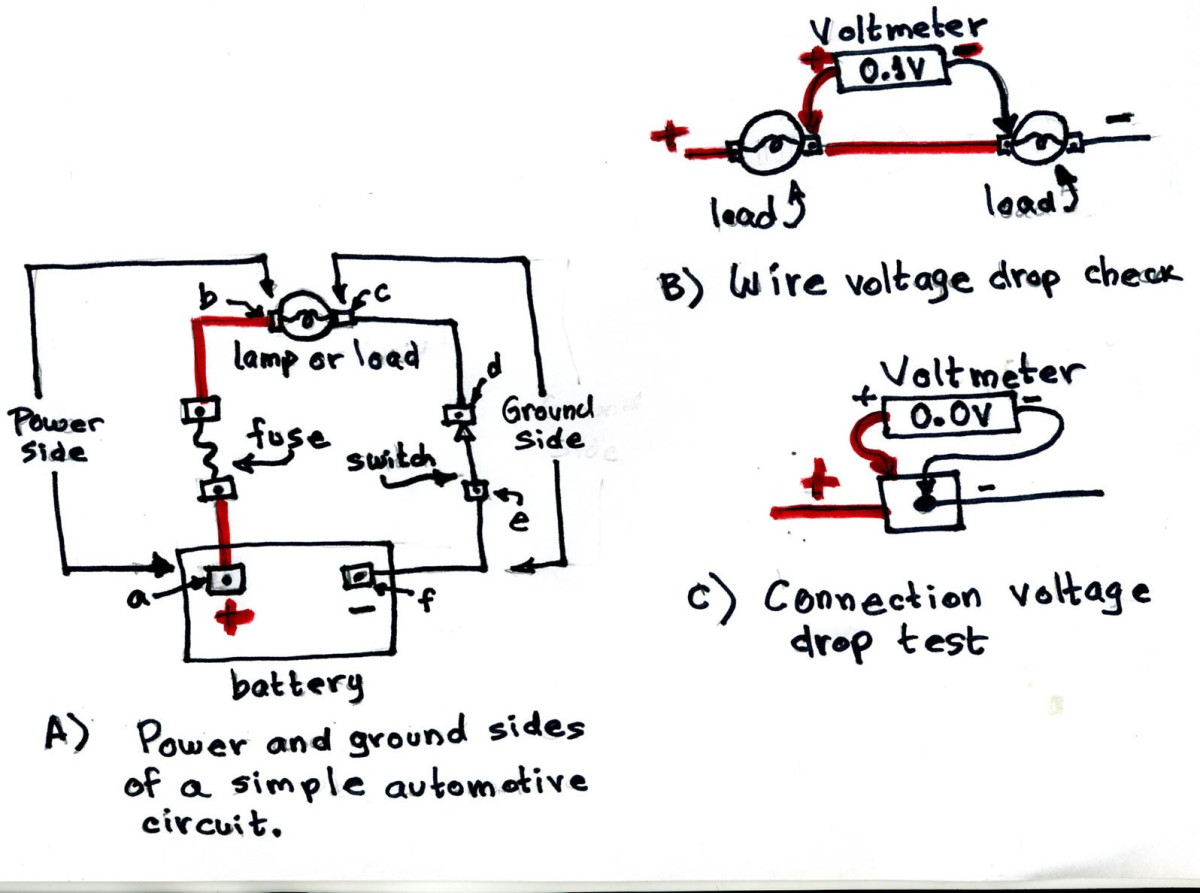 Figure 1: Simple automotive circuit.