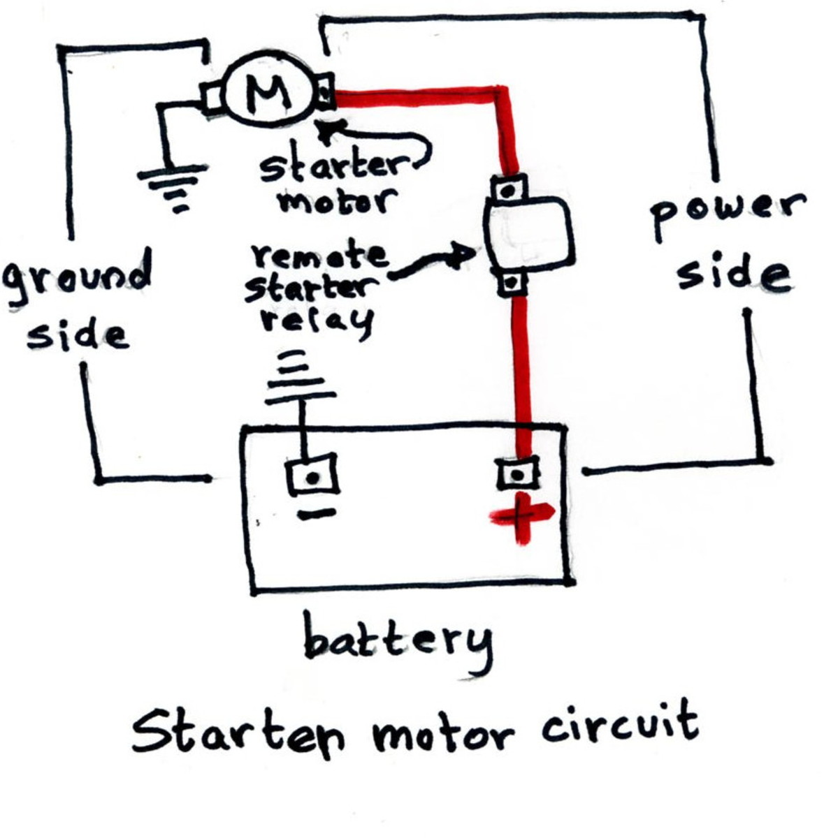 Figure 2: Starter circuit diagram.