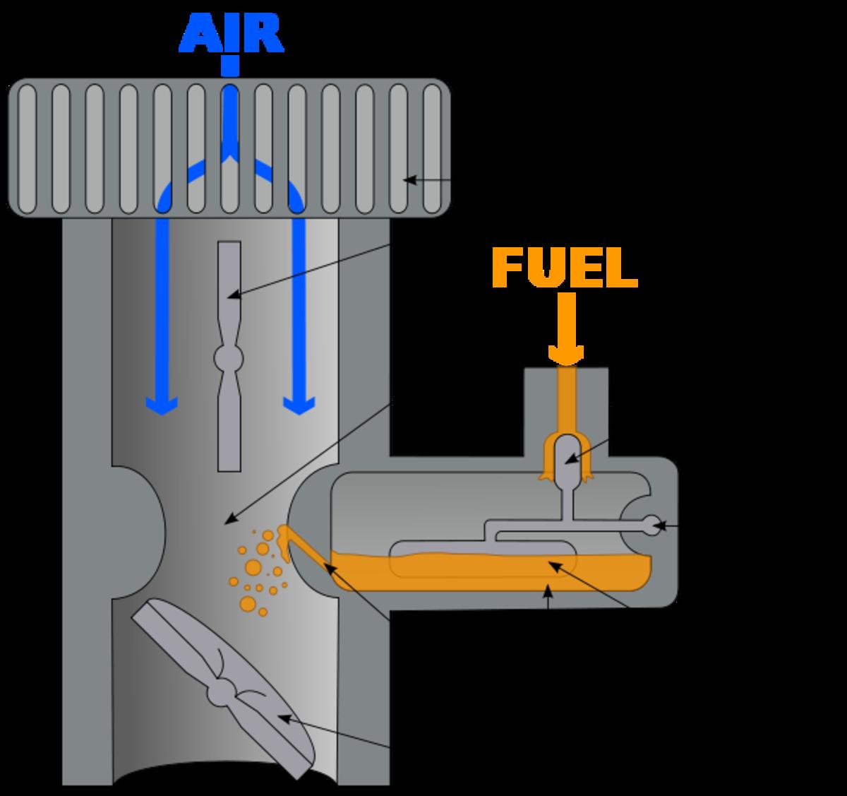 Basic carburetor schematic.