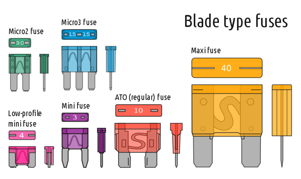 Usually, brake light circuits use blade type fuses for protection.
