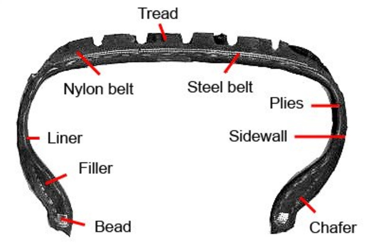 Faulty tire plies and belts can also lead to pulling brakes.