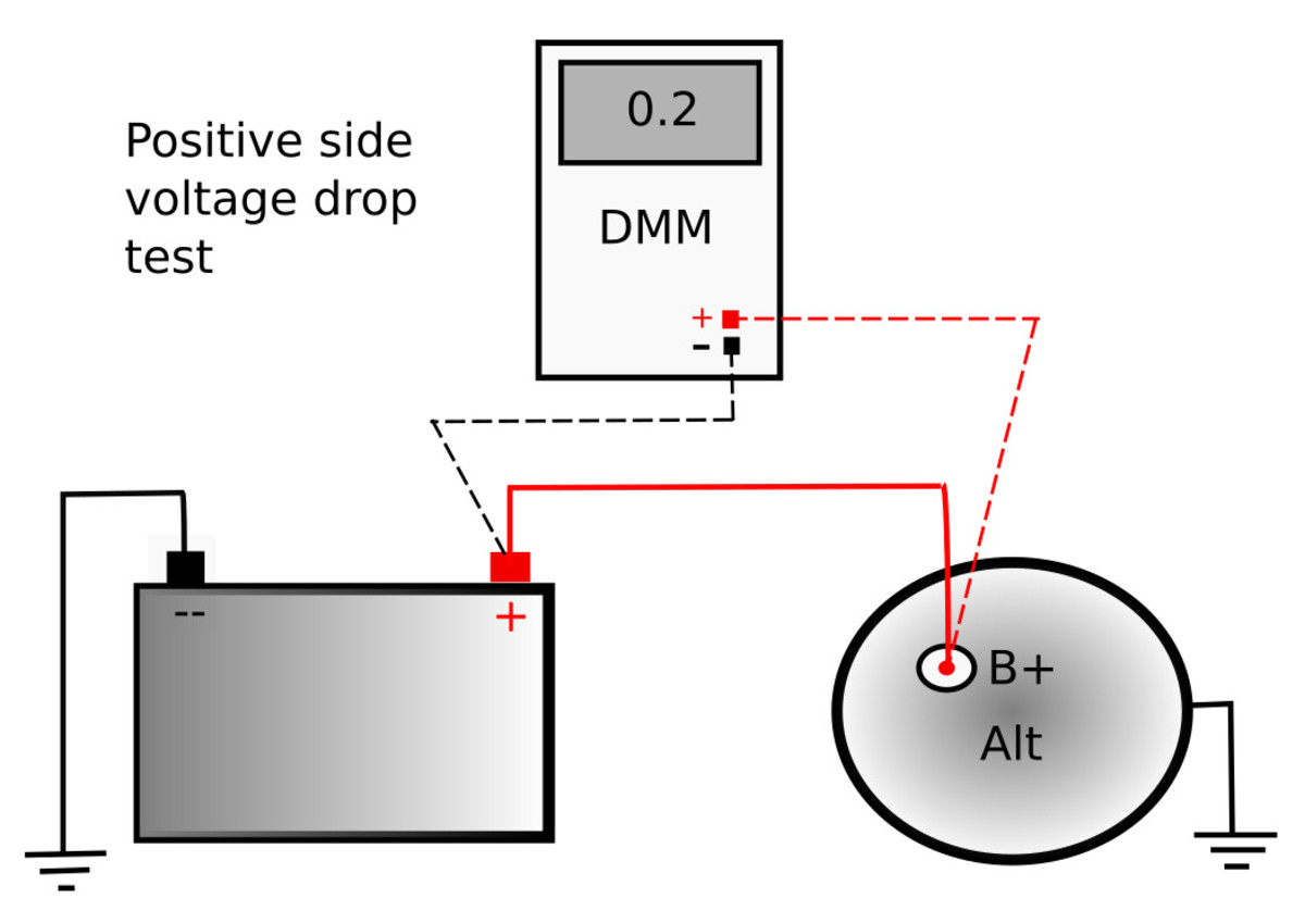 Voltage drop test points on the positive side of the circuit.