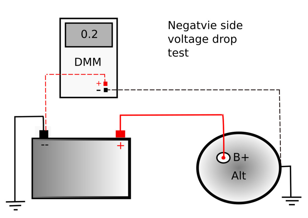 Voltage drop test points on the negative side of the circuit.