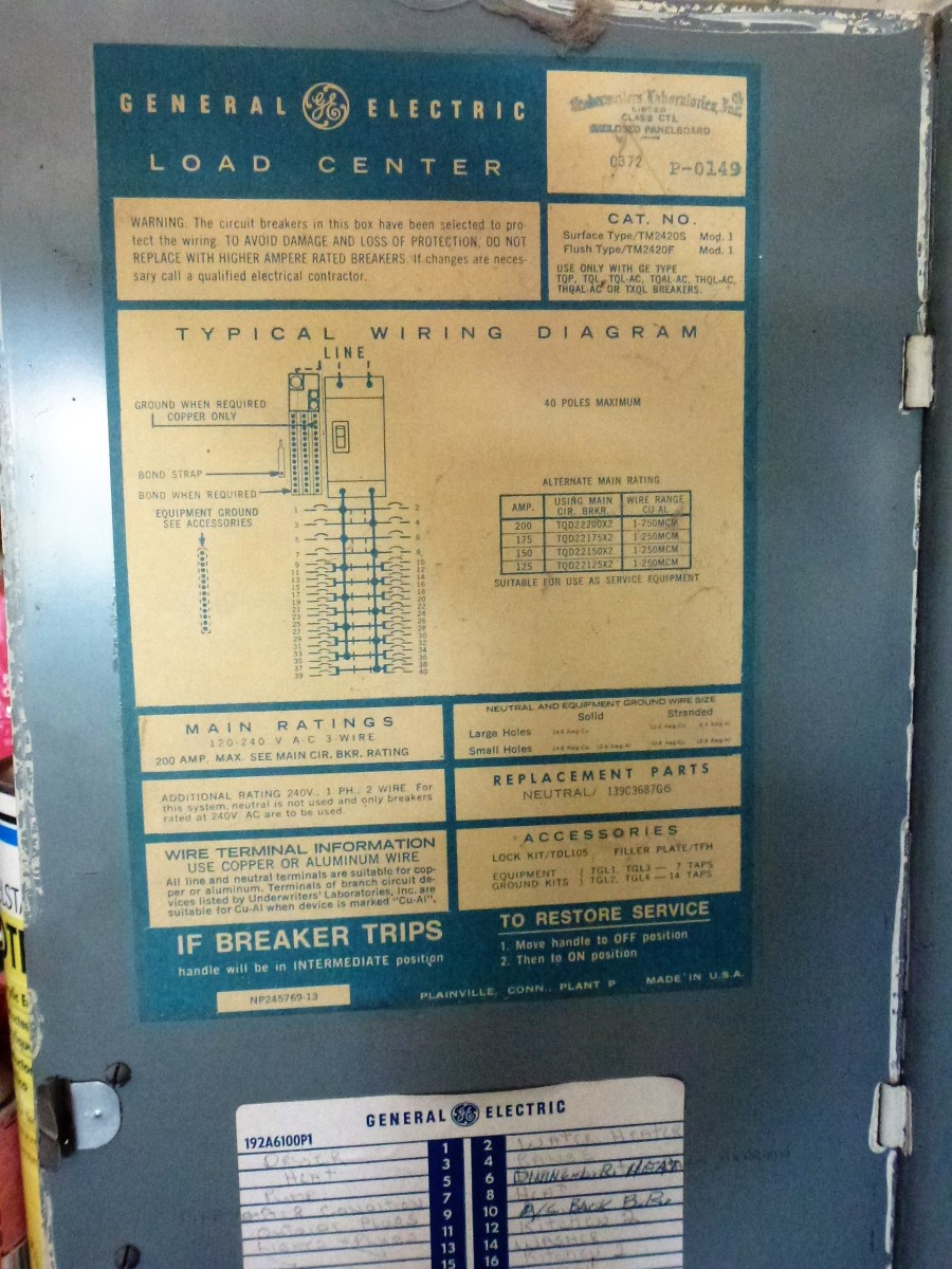 Typical label on the panel, specifying which breakers can be used.  Below it is the panel schedule, partially visible, with what each breaker is for handwritten in.