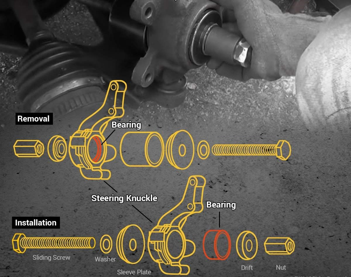 Typical Wheel Hub Bearing Removal and Installation Tool Kit