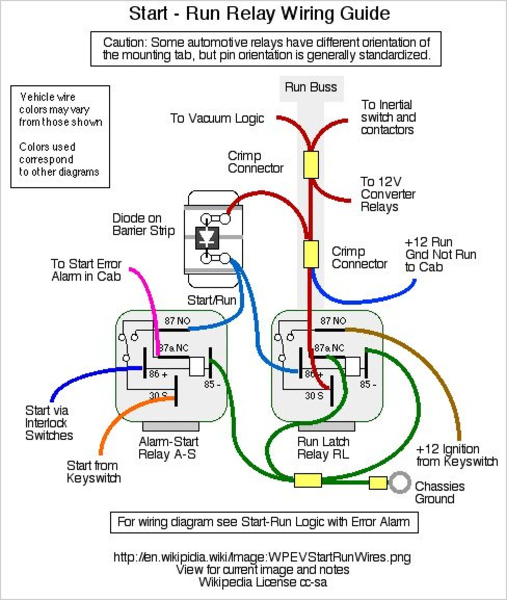 An electrical diagram will guide through your diagnostic process.