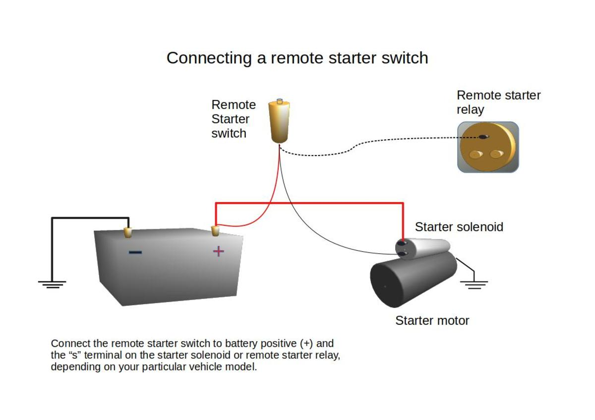 "You can use a remote starter switch to crank the engine when testing grounds in your vehicle. Connect the switch to battery power and the ""s"" terminal on your starter solenoid or the remote starter relay."