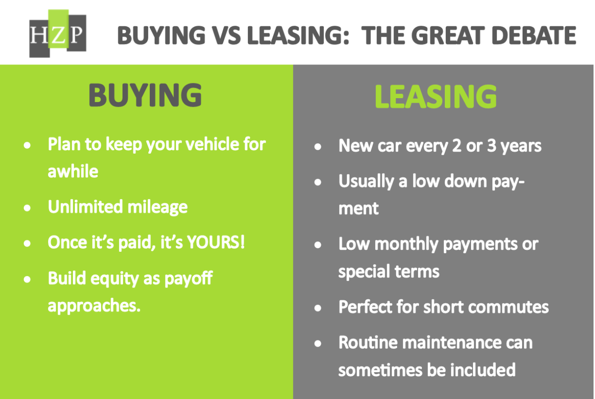 top-5-reasons-to-lease-instead-of-finance