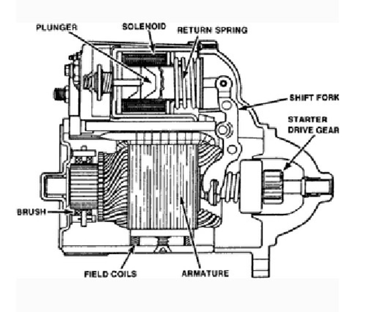 Worn starter motor brushes can lead to engine starter problems.