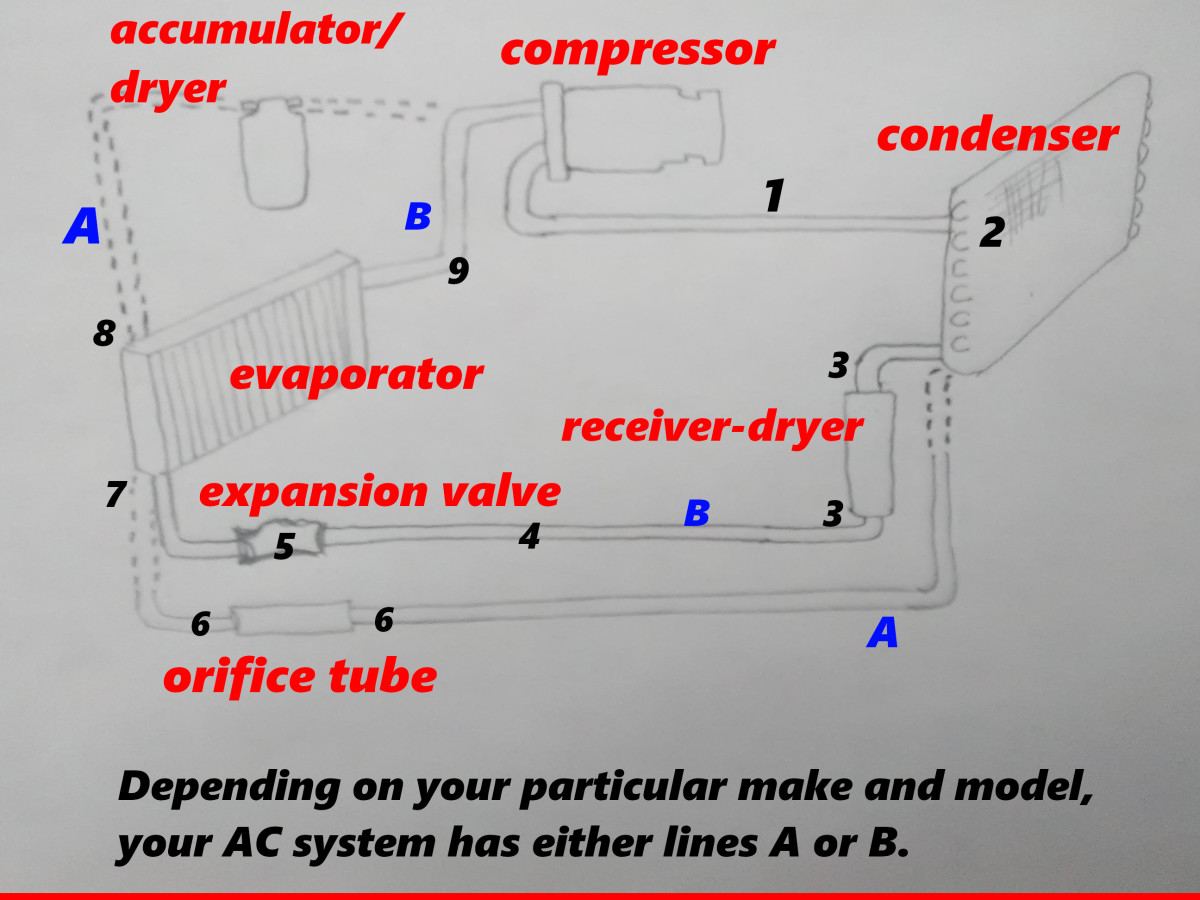 Match line numbers in the following section to the ones in the image to identify AC system lines.