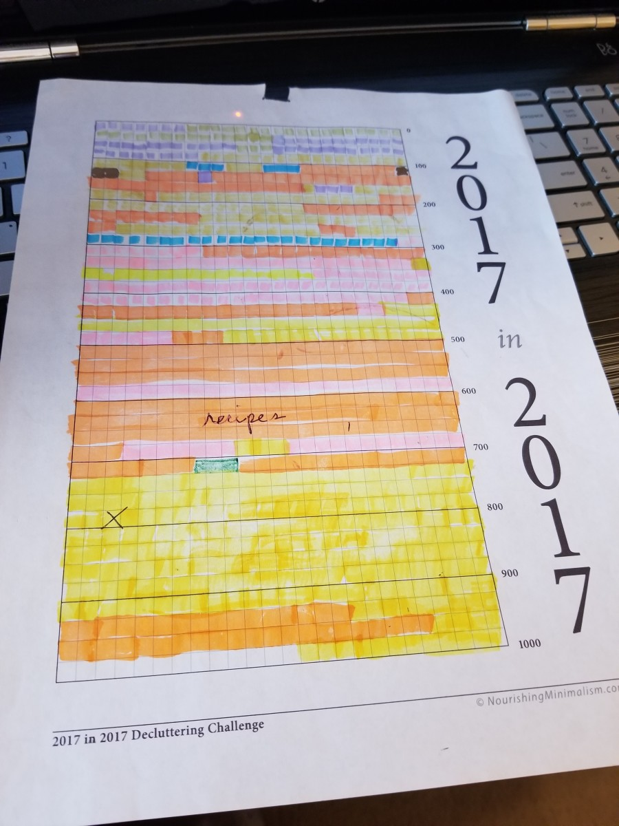 The various colors don't have any particular meaning. It was just what color I had at hand at that moment.  Now, I'm working on my 2019 chart.