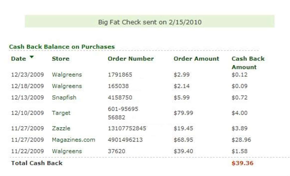 This payout example included my Christmastime spending, which adds up fast.