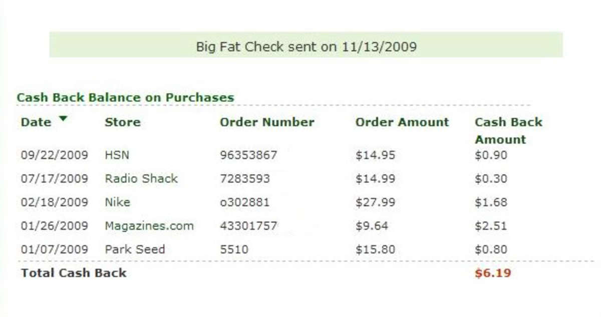 Here is a screenshot of one of my payouts. It took me awhile to get to the $5.00 threshold for this payout.