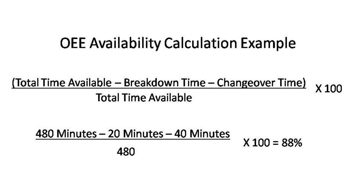 计算您的OEE可用性