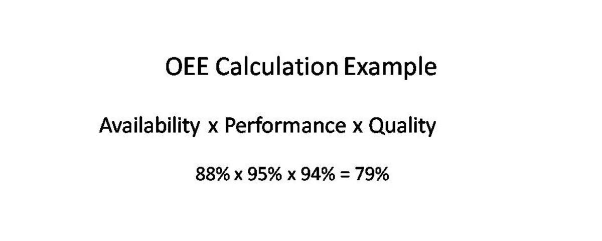 OEE计算示例