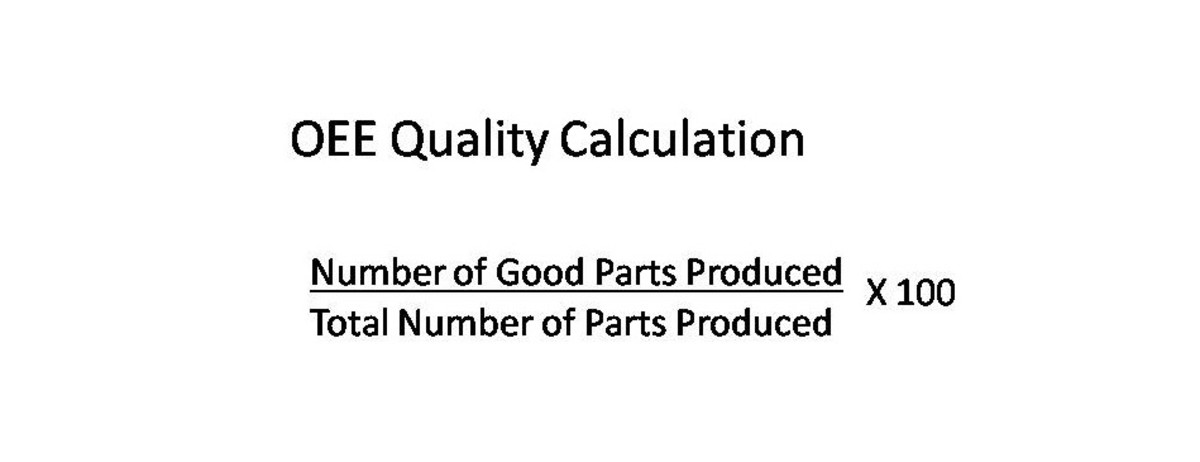 How to Calculate OEE Quality