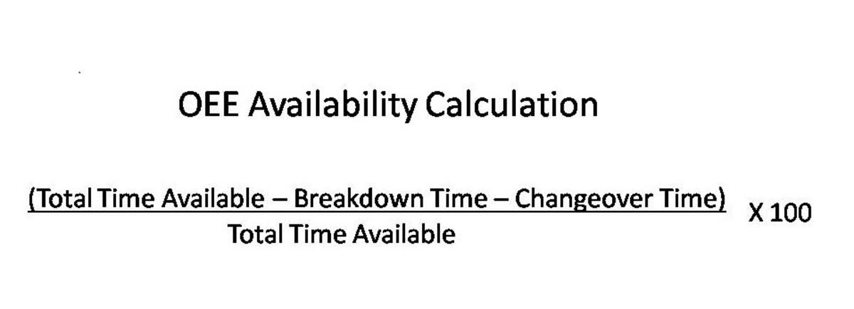 如何计算OEE的可用性