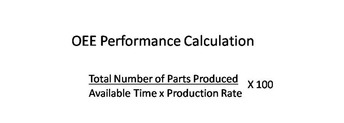 How to Calculate OEE Performance
