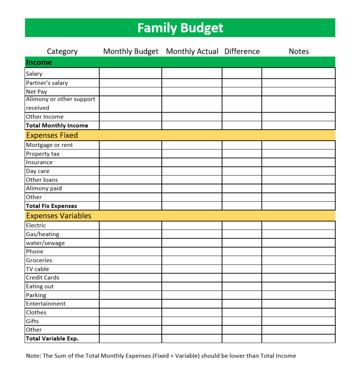 The secret to keeping the budget simple is to create broad expense categories without going into too much detail. Make sure you include all expenses and sources of income.