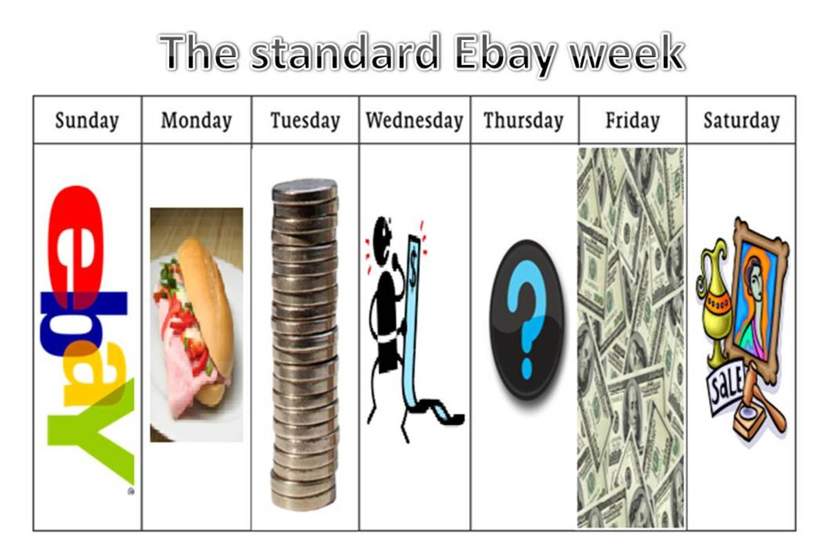 How does your typical selling week look?