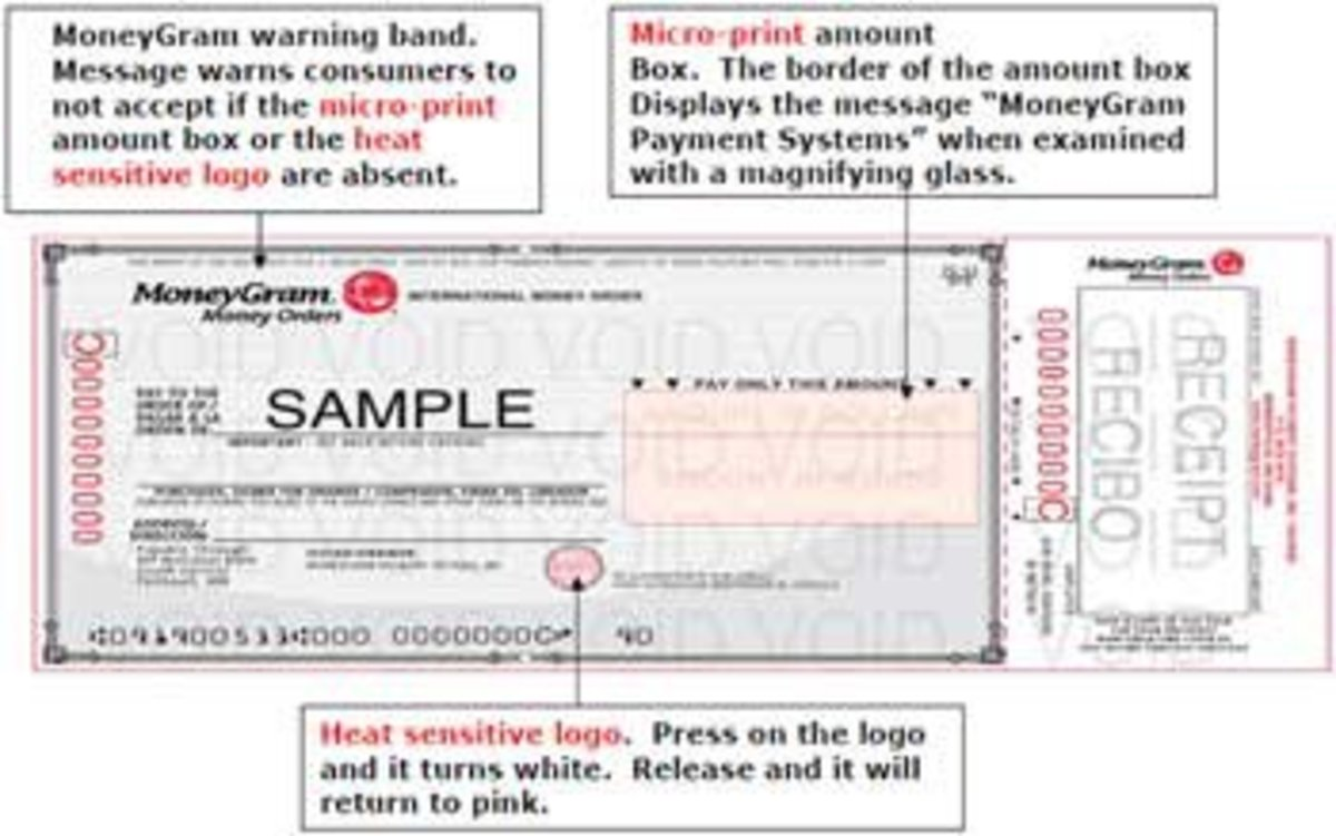 A sample moneygram money order