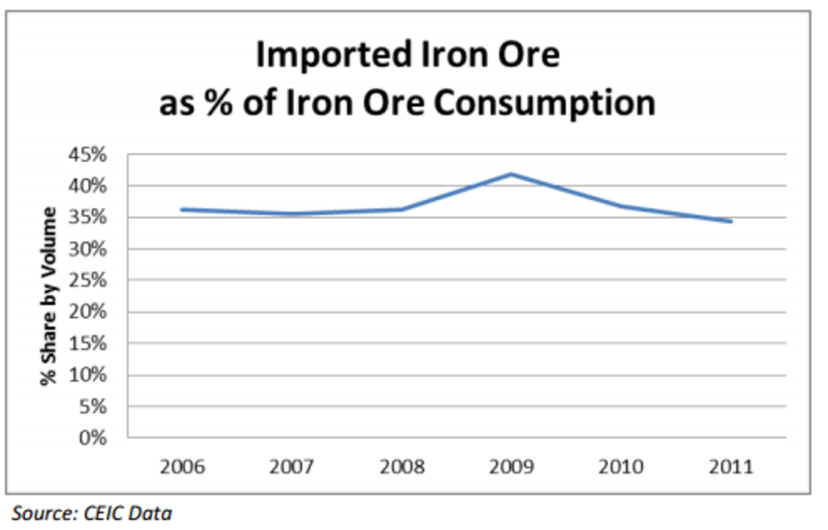 rio-tinto-iron-ore-a-situational-analysis