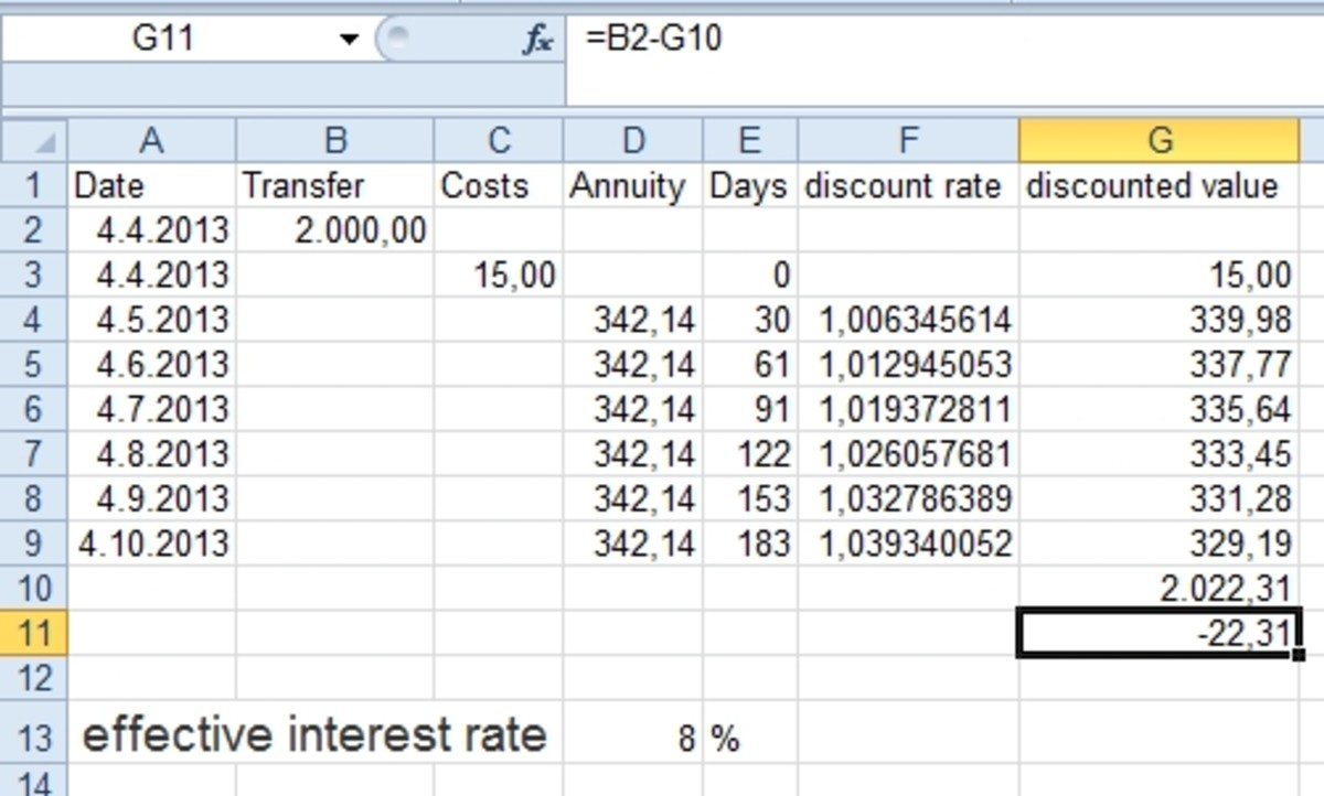 The Sum Needed for Comparison of the Transfer