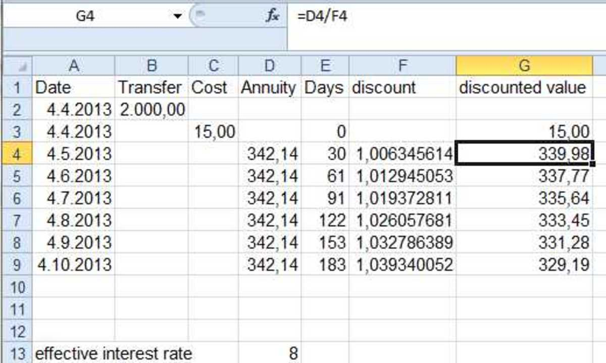 Calculate the Discount Value