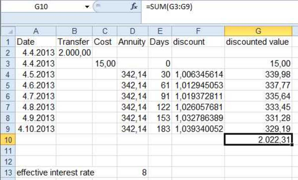 Amounts Divided by the Discount Rate