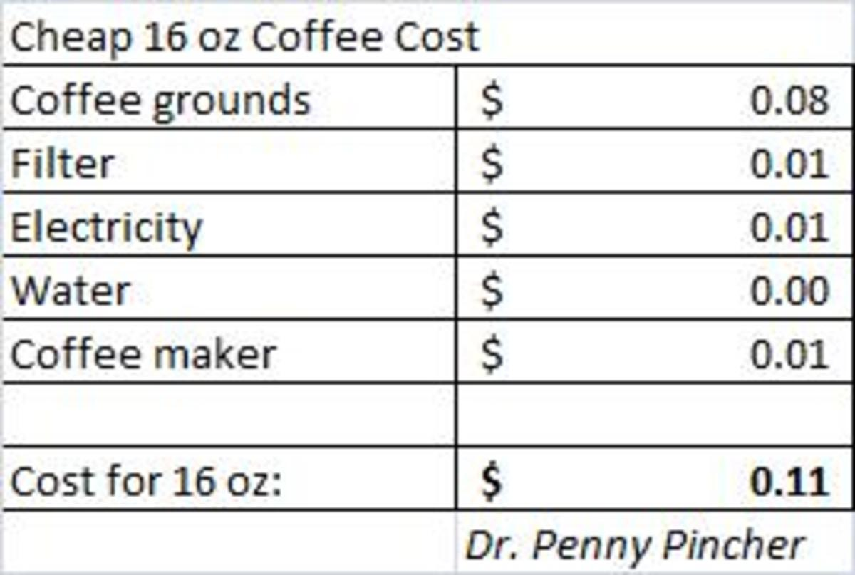 cheap coffee costs.