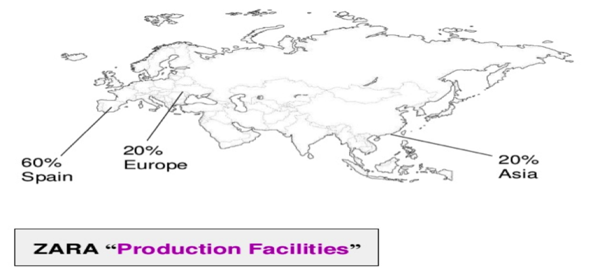 business-operations-of-clothing-retailer-zara