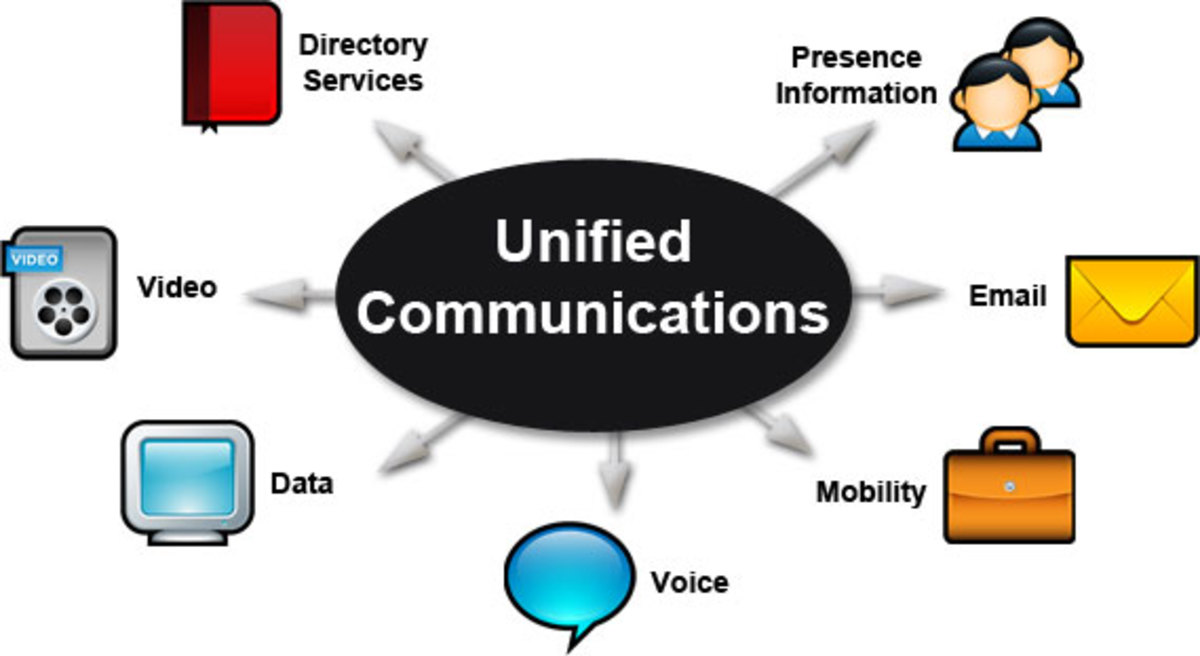 meet-and-welcome-visitors-dealing-with-problems-and-purpose-of-communication