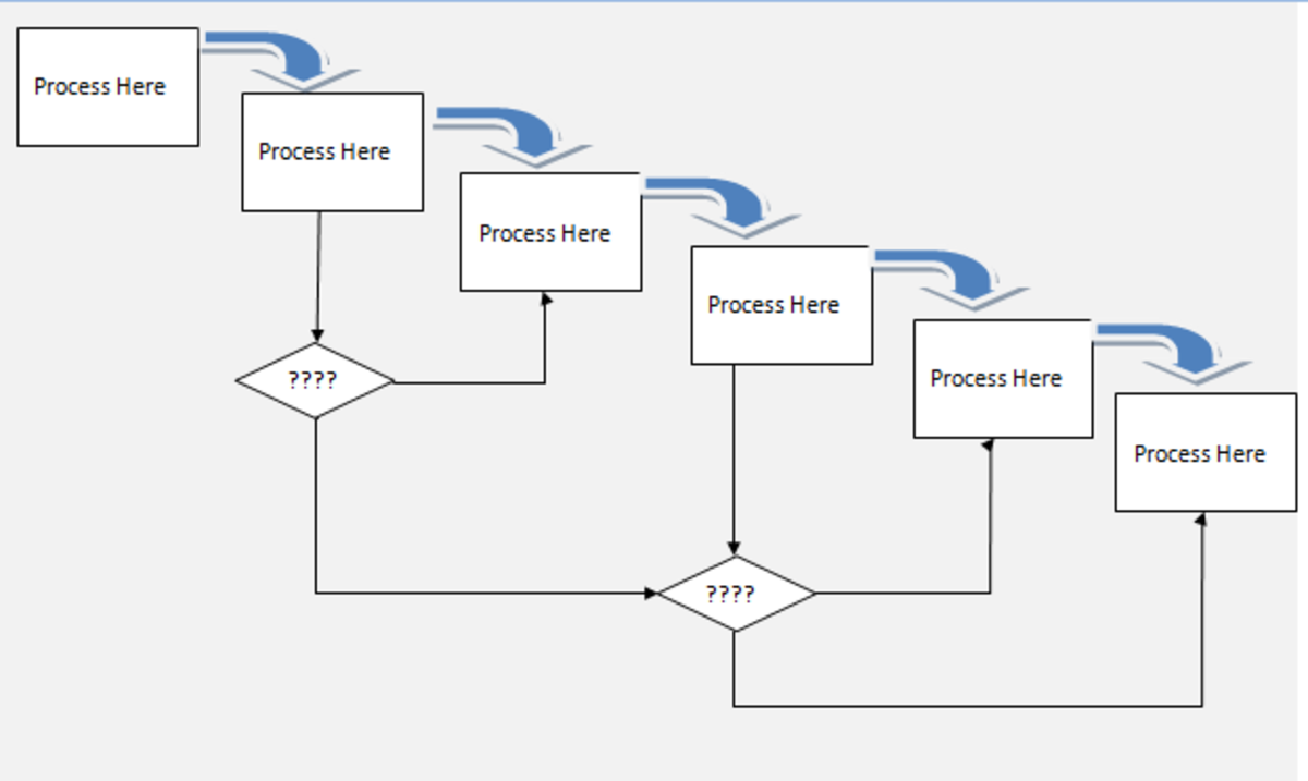 Which Process Map is Right for You