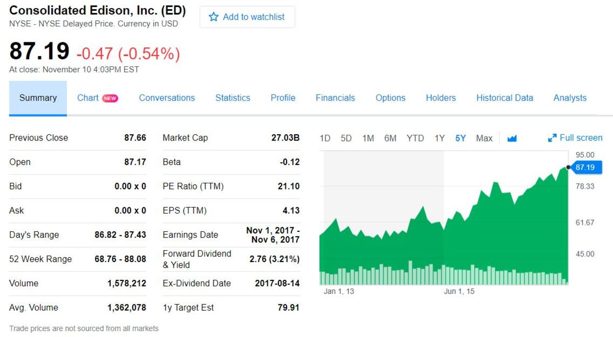 Consolidated Edison (ED) stock information November 10, 2017.