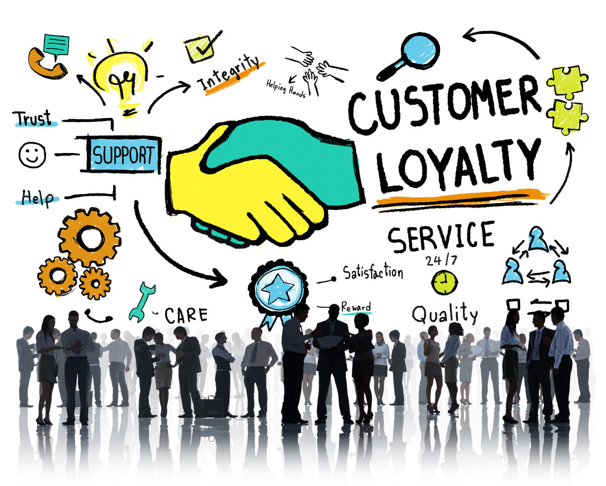All about customer service