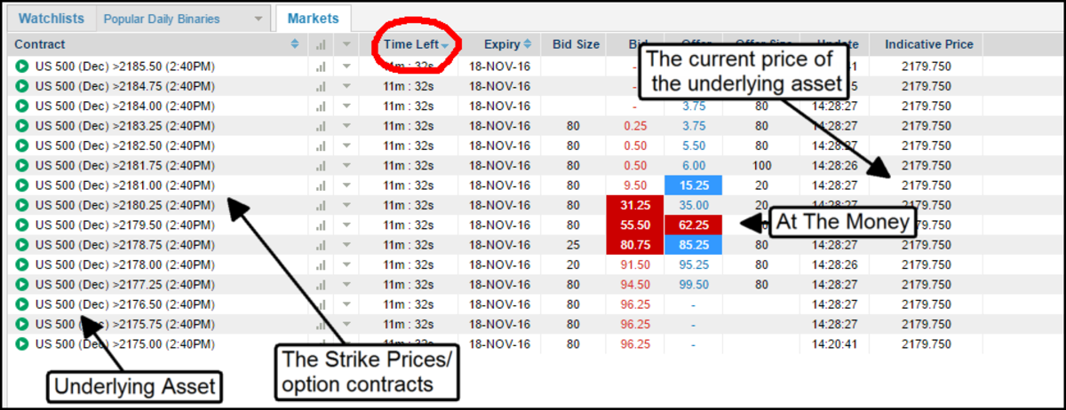 The list of NADEX strike prices, called the ladder.