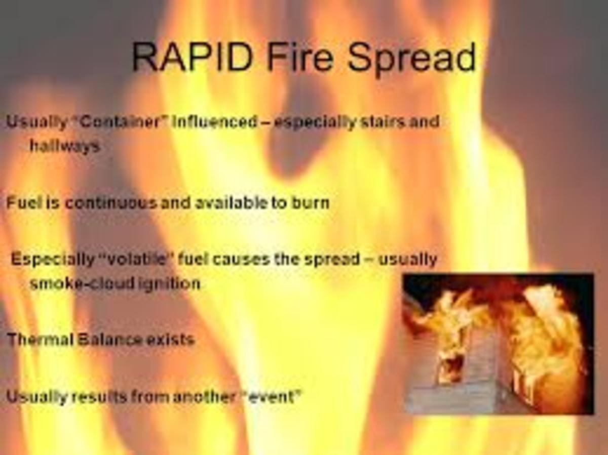 Rapid fire spread: Prevent it!