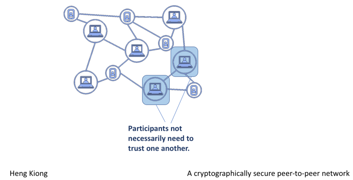Blockchain is a distributed ledger. A Blockchain keeps an immutable history of all transactions.