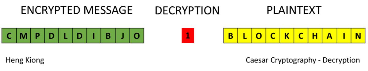 public-key-cryptography