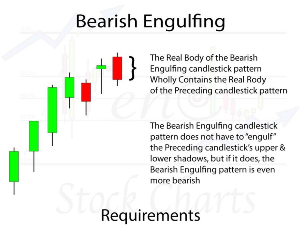 stock-market-basics-candlestick-patterns