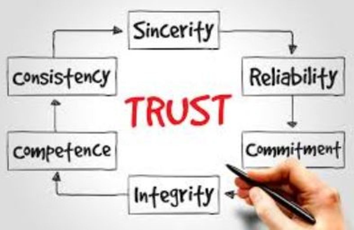 This image explores what a trusted leader needs.