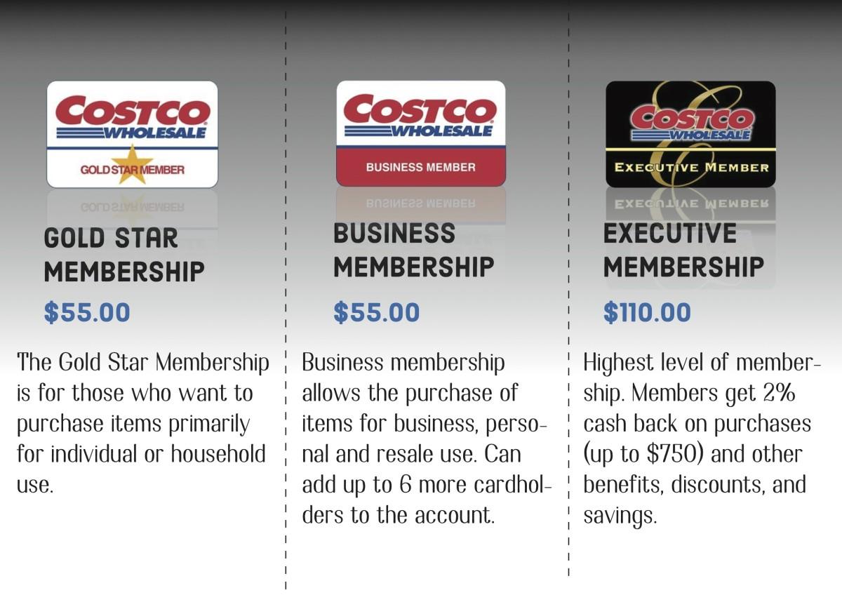 Save Money via Member Services