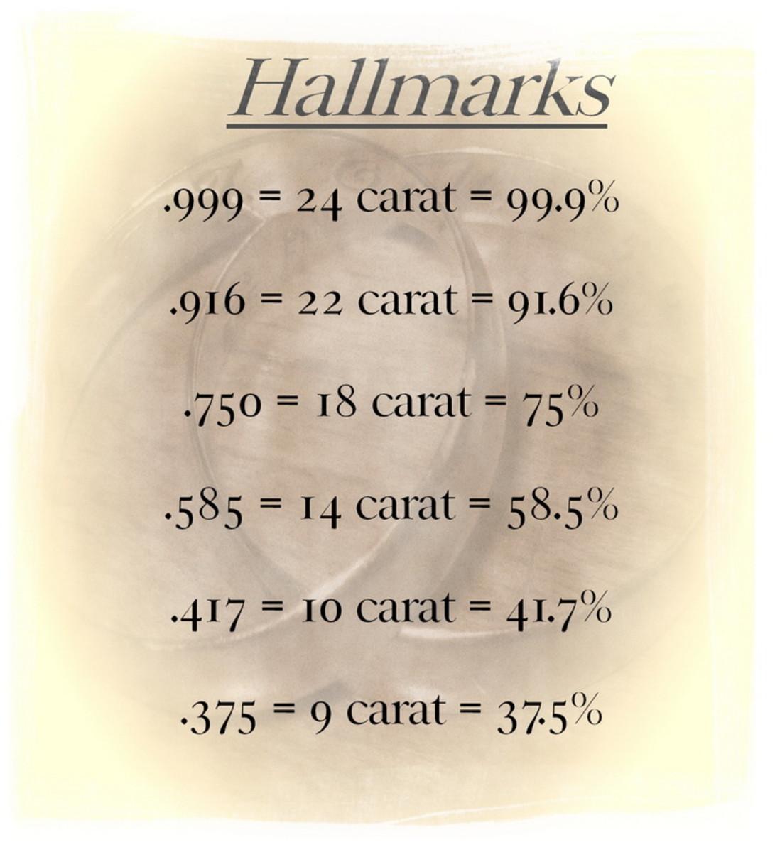 List of gold hallmarks