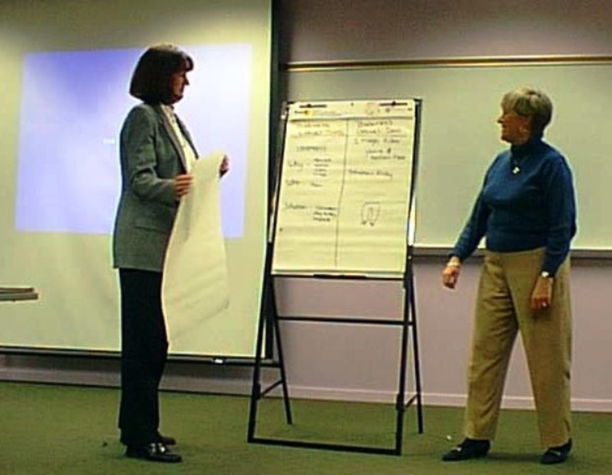 The Confidence to Make Presentations: Learning new skills through education.