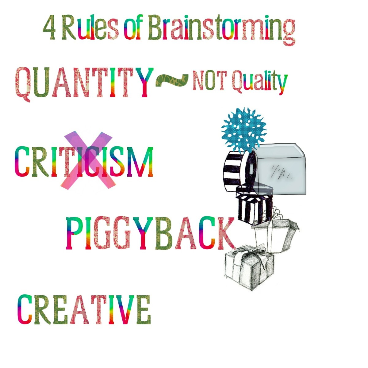 4 Rules of Brainstorming